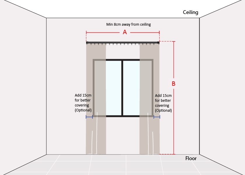 How to Measure Narrow Window Long
