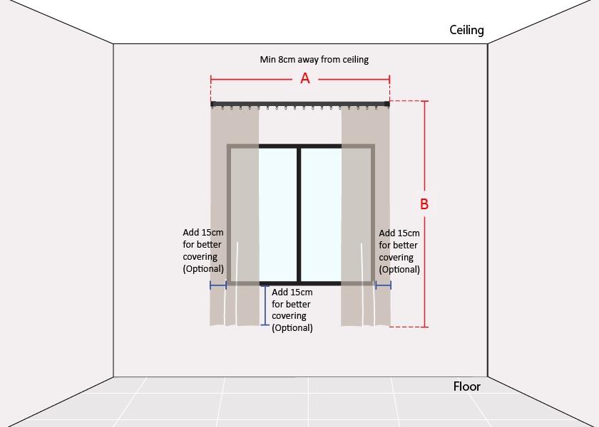 How to Measure Narrow Window Short