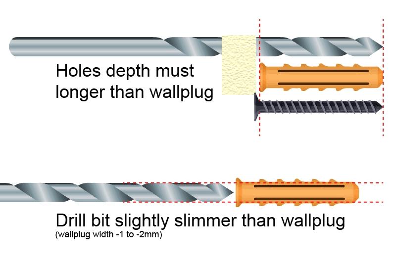 How to install drill bit and wallplug Narrow Sliding Door copy 2