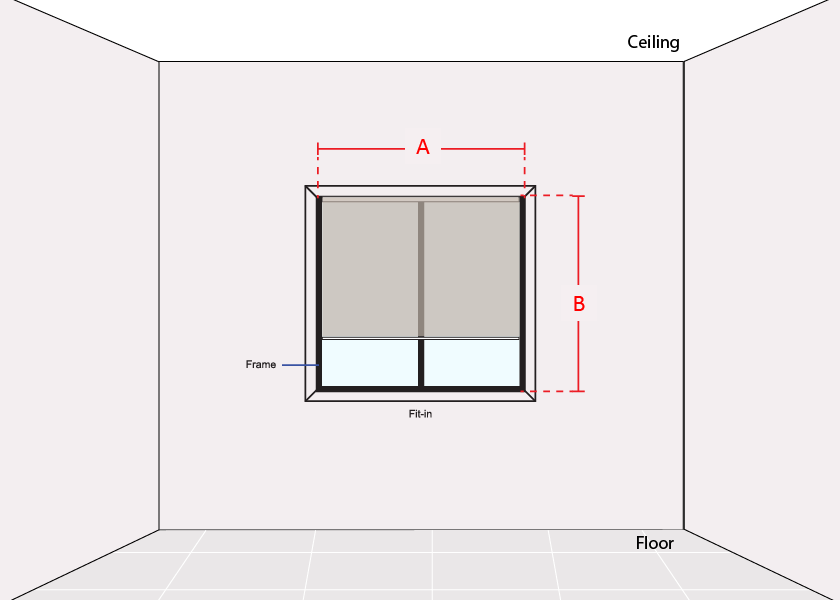 How to measure Blind Fit In
